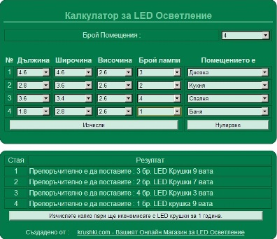 LED Калкулатор